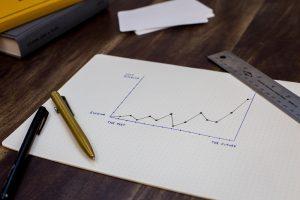 Jak mierzyć skuteczność reklam naFacebooku zapomocą UTM