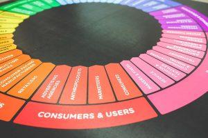 kolory nastronie internetowej
